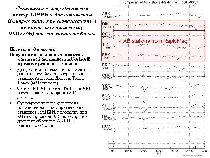 Соглашение о сотрудничестве между ААНИИ и Аналитическим Центром данных по геомагнетизму и космическому магнетизму