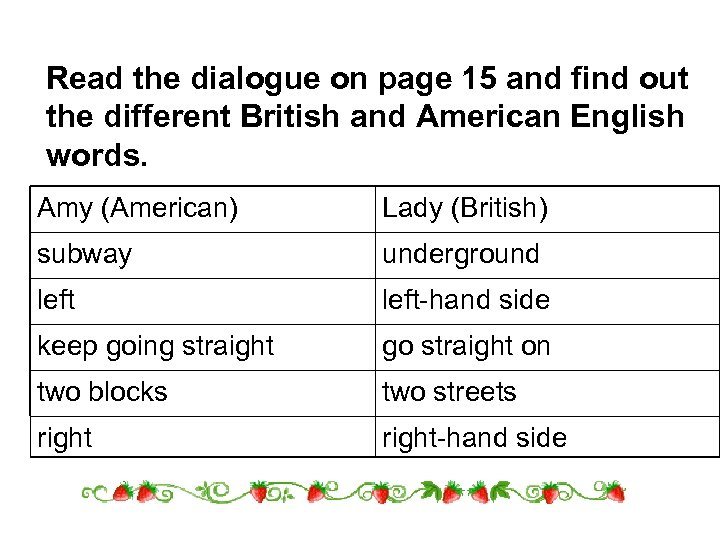 Read the dialogue on page 15 and find out the different British and American