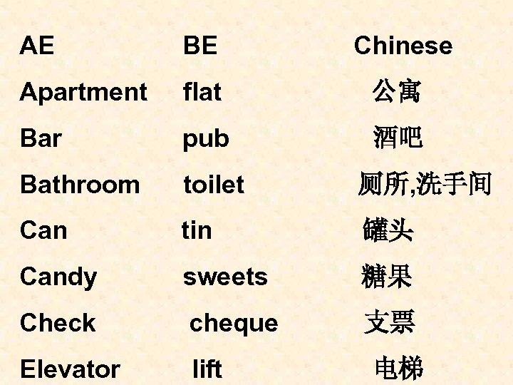 AE BE Chinese Apartment flat 公寓 Bar pub 酒吧 Bathroom toilet 厕所, 洗手间 Can