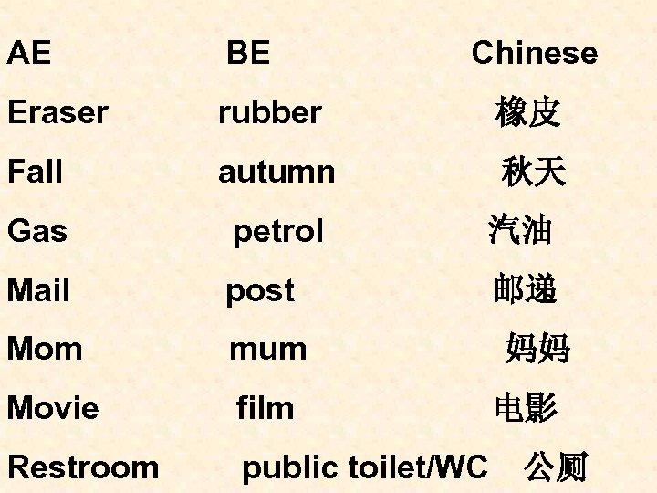 AE BE Chinese Eraser rubber Fall autumn     秋天    橡皮 Gas petrol     汽油 Mail post      邮递 Mom mum      妈妈