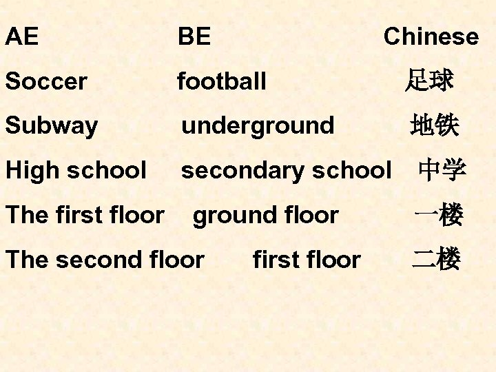 AE BE Soccer football Subway underground   地铁 High school secondary school 中学 The first floor Chinese