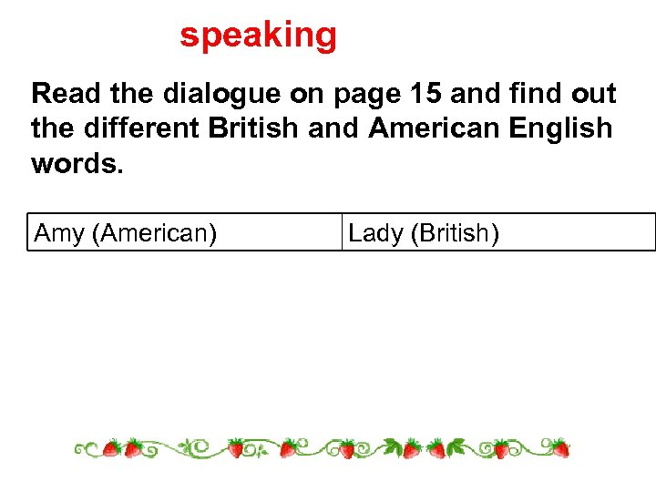speaking Read the dialogue on page 15 and find out the different British and