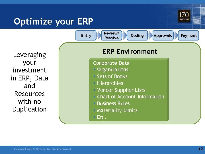 Optimize your ERP Entry Leveraging your investment in ERP, Data and Resources with no