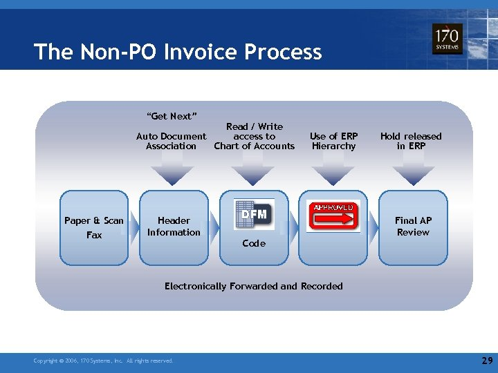 "The Non-PO Invoice Process ""Get Next"" Read / Write access to Auto Document Chart"