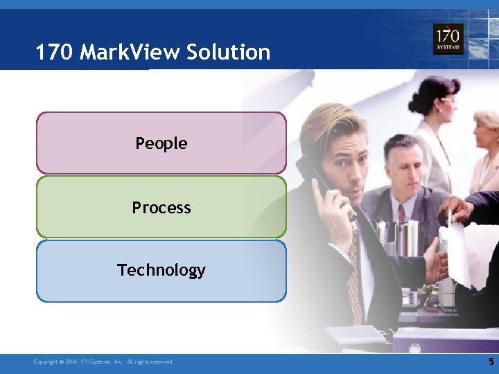 170 Mark. View Solution People Process Technology Copyright © 2006, 170 Systems, Inc. All