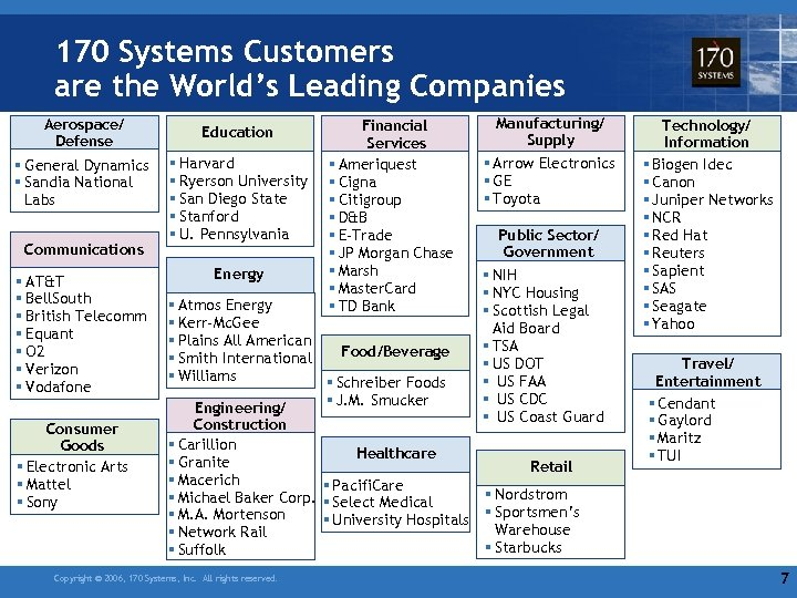 170 Systems Customers are the World's Leading Companies Aerospace/ Defense § General Dynamics §