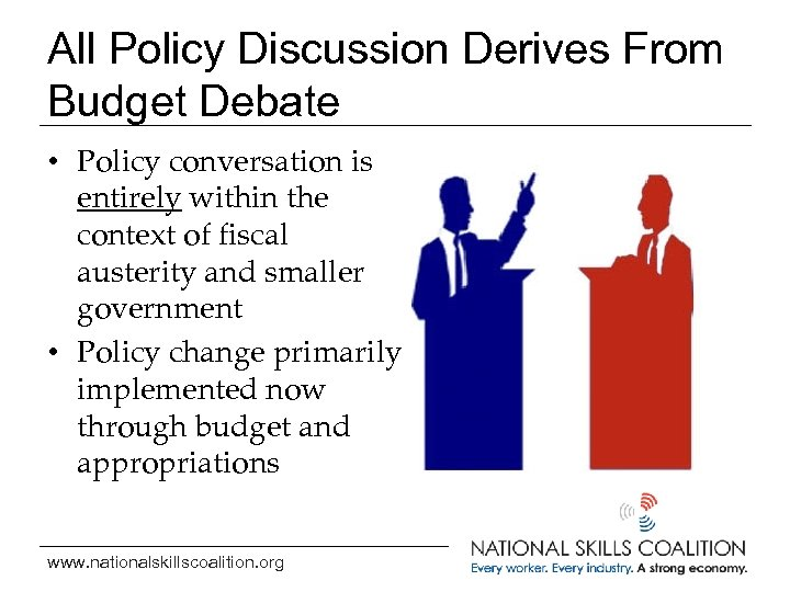 All Policy Discussion Derives From Budget Debate • Policy conversation is entirely within the