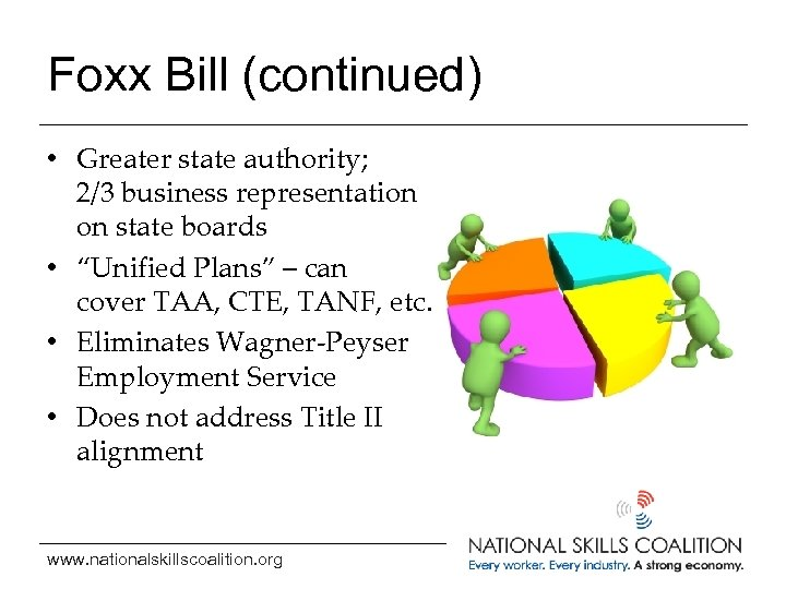 Foxx Bill (continued) • Greater state authority; 2/3 business representation on state boards •
