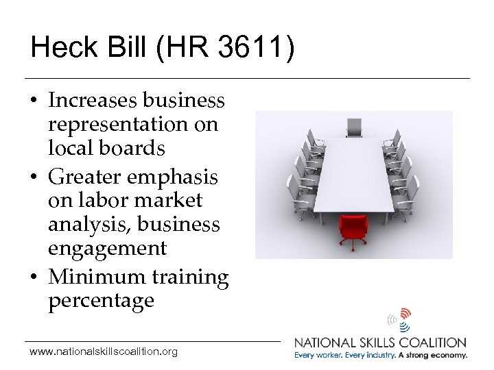 Heck Bill (HR 3611) • Increases business representation on local boards • Greater emphasis