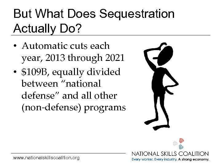 But What Does Sequestration Actually Do? • Automatic cuts each year, 2013 through 2021