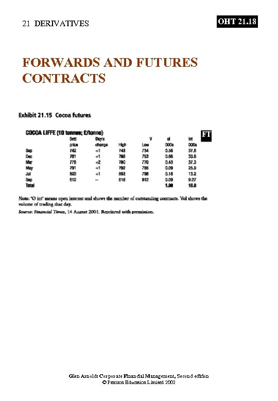 21 DERIVATIVES FORWARDS AND FUTURES CONTRACTS Glen Arnold: Corporate Financial Management, Second edition ©