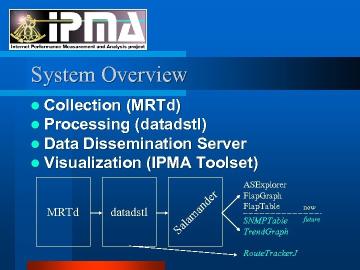 System Overview an datadstl Sa la m MRTd de r l Collection (MRTd) l
