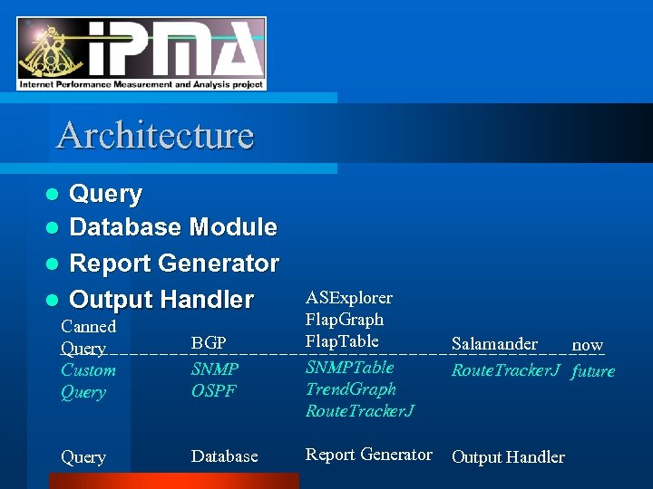 Architecture l l Query Database Module Report Generator Output Handler Canned Query Custom Query