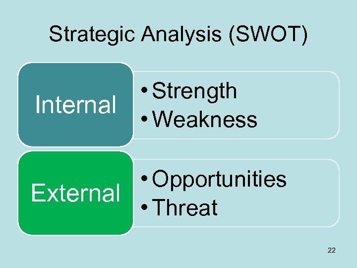 Strategic Analysis (SWOT) Internal • Strength • Weakness • Opportunities External • Threat 22