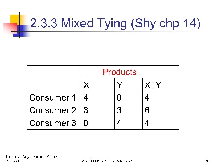 2. 3. 3 Mixed Tying (Shy chp 14) X Consumer 1 4 Consumer 2