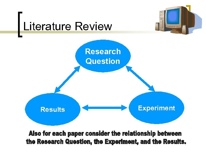 Literature Review Research Question Results Experiment