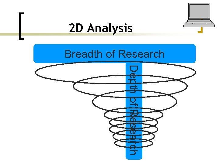 2 D Analysis Breadth of Research Depth of Research
