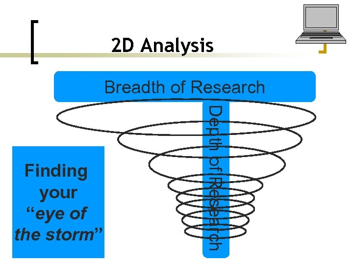 """2 D Analysis Breadth of Research Depth of Research Finding your """"eye of the"""