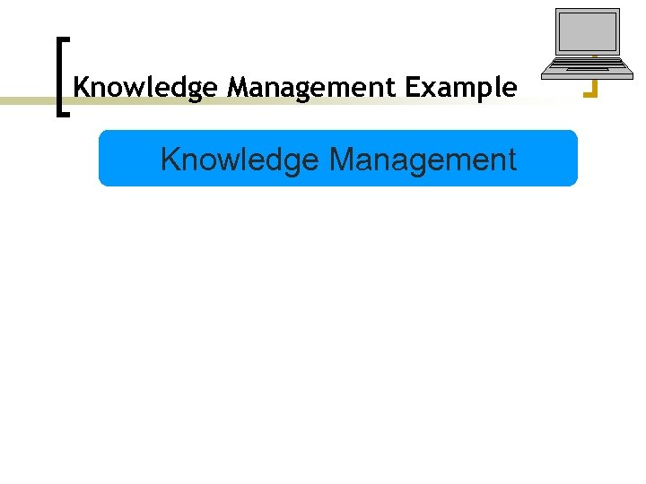 Knowledge Management Example Knowledge Management