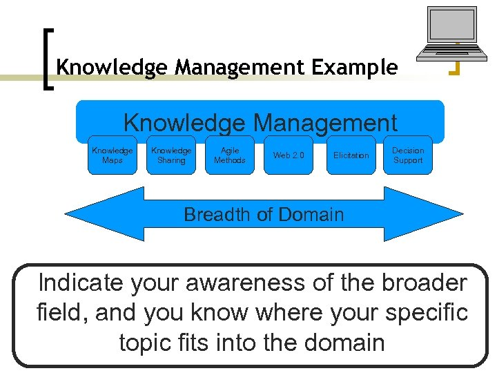 Knowledge Management Example Knowledge Management Knowledge Maps Knowledge Sharing Agile Methods Web 2. 0