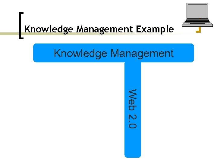 Knowledge Management Example Knowledge Management Web 2. 0
