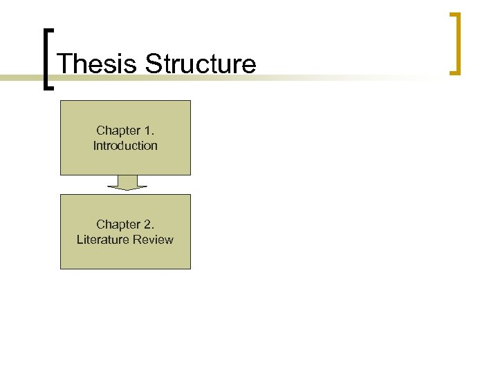 Thesis Structure Chapter 1. Introduction Chapter 2. Literature Review
