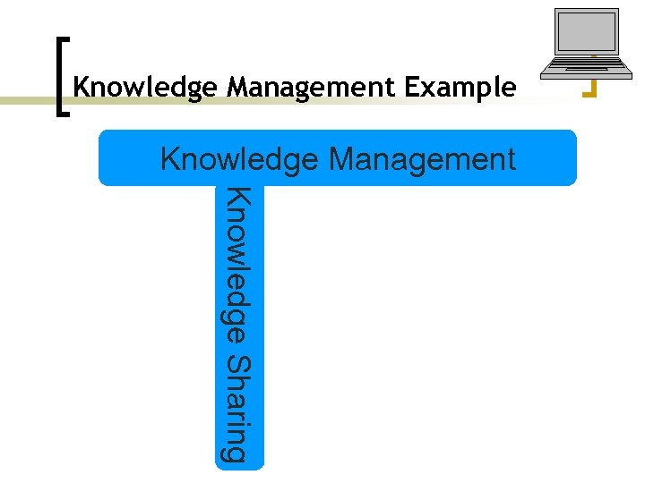 Knowledge Management Example Knowledge Management Knowledge Sharing