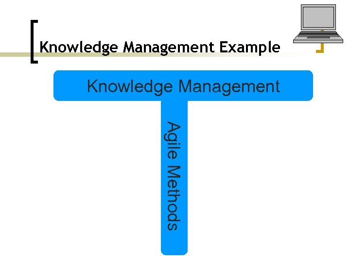 Knowledge Management Example Knowledge Management Agile Methods