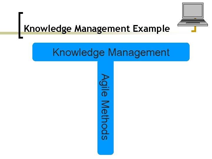 Knowledge Management Example Knowledge Management Agile Methods