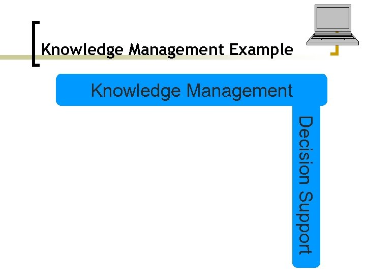 Knowledge Management Example Knowledge Management Decision Support