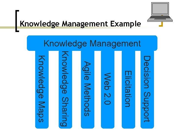 Knowledge Management Example Knowledge Management Decision Support Elicitation Web 2. 0 Agile Methods Knowledge