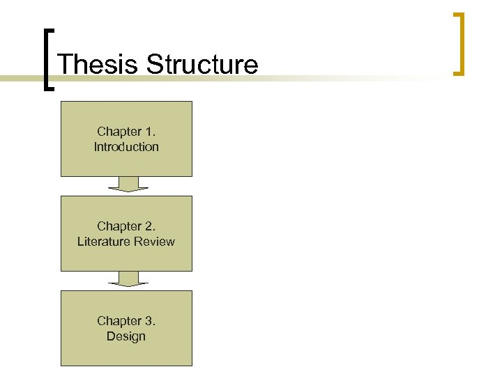 Thesis Structure Chapter 1. Introduction Chapter 2. Literature Review Chapter 3. Design