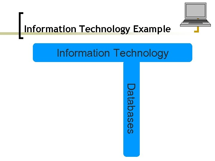 Information Technology Example Information Technology Databases