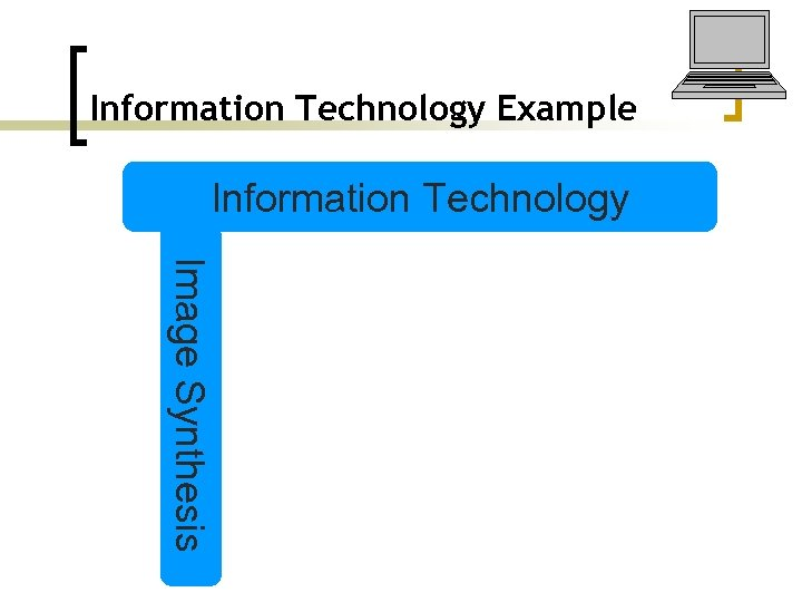 Information Technology Example Information Technology Image Synthesis