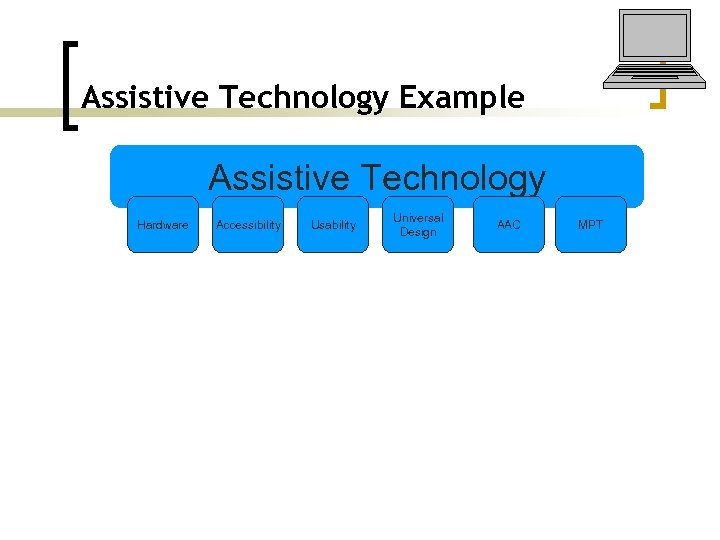 Assistive Technology Example Assistive Technology Hardware Accessibility Usability Universal Design AAC MPT