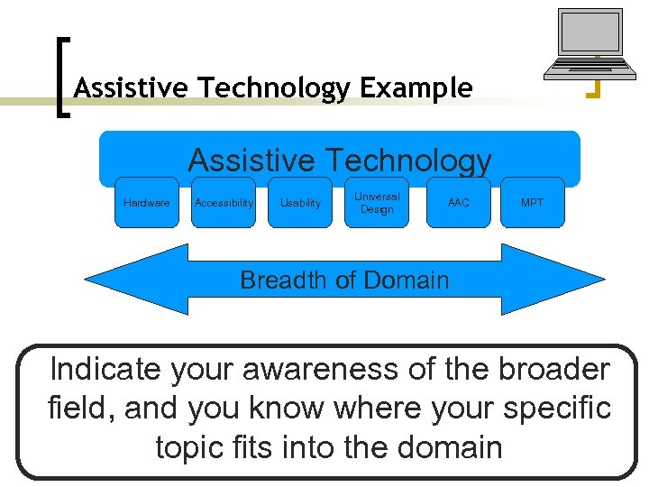 Assistive Technology Example Assistive Technology Hardware Accessibility Usability Universal Design AAC MPT Breadth of