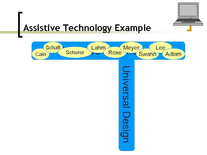 Assistive Technology Example Schaff Cain Lahm Lee Meyer Rose Swann Adlam Scherer Assistive Technology