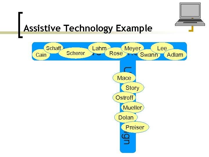Assistive Technology Example Schaff Cain Lahm Lee Meyer Rose Swann Adlam Scherer Assistive Technology