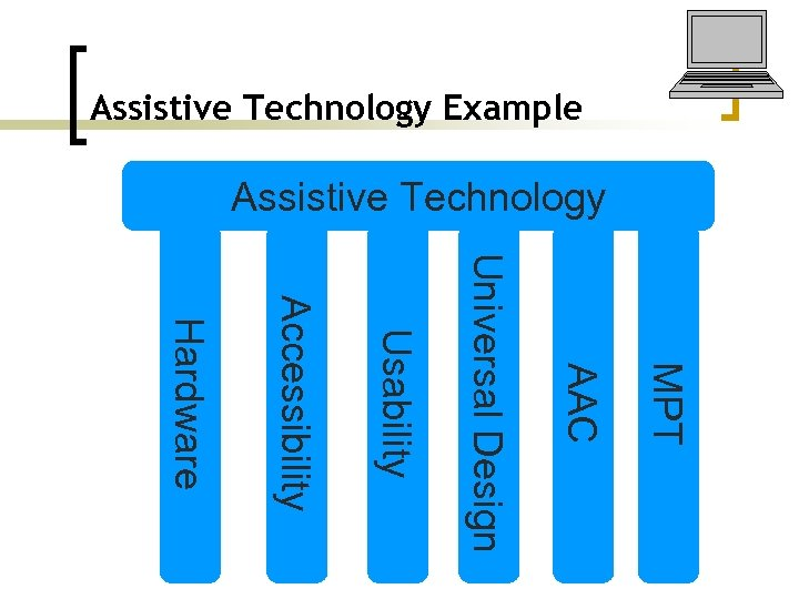 Assistive Technology Example Assistive Technology MPT AAC Universal Design Usability Accessibility Hardware