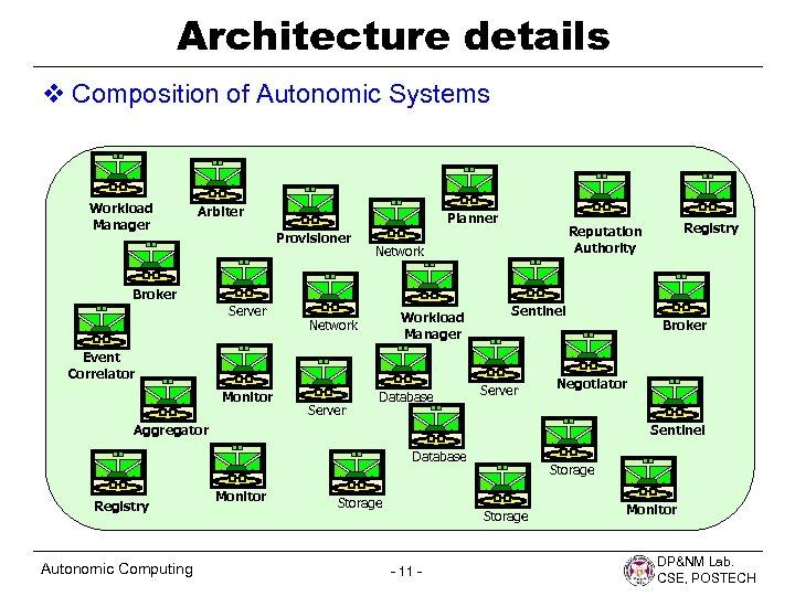 Distributed computing homework