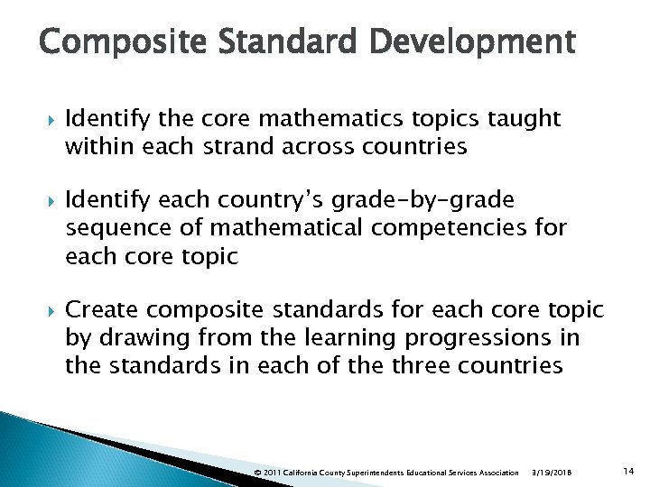 Composite Standard Development Identify the core mathematics topics taught within each strand across countries