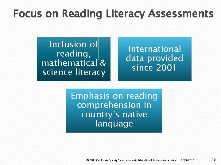 Focus on Reading Literacy Assessments Inclusion of reading, mathematical & science literacy International data