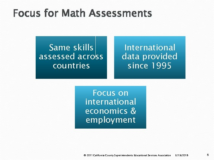 Focus for Math Assessments Same skills assessed across countries International data provided since 1995