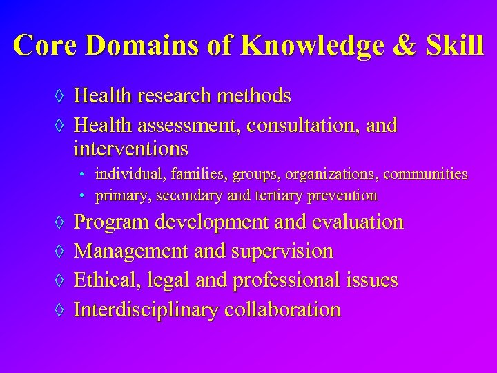 Core Domains of Knowledge & Skill ◊ Health research methods ◊ Health assessment, consultation,