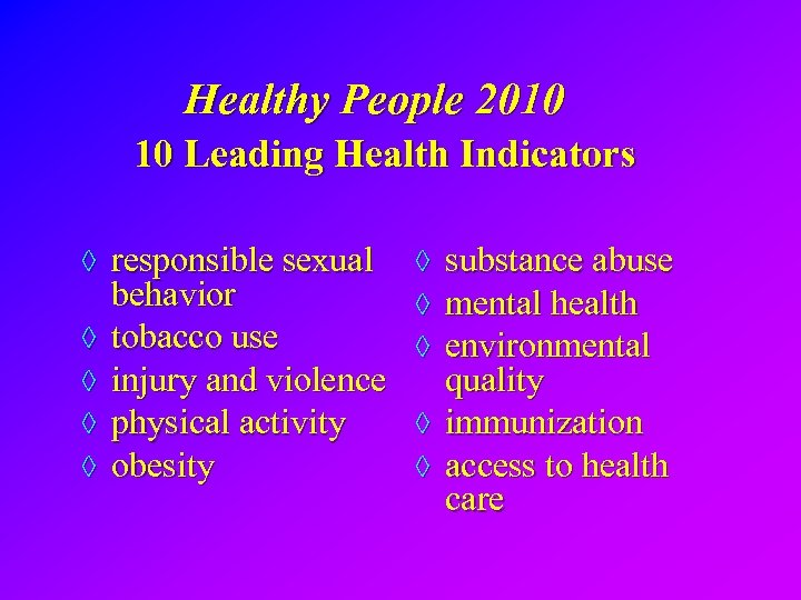 Healthy People 2010 10 Leading Health Indicators ◊ responsible sexual ◊ ◊ substance abuse