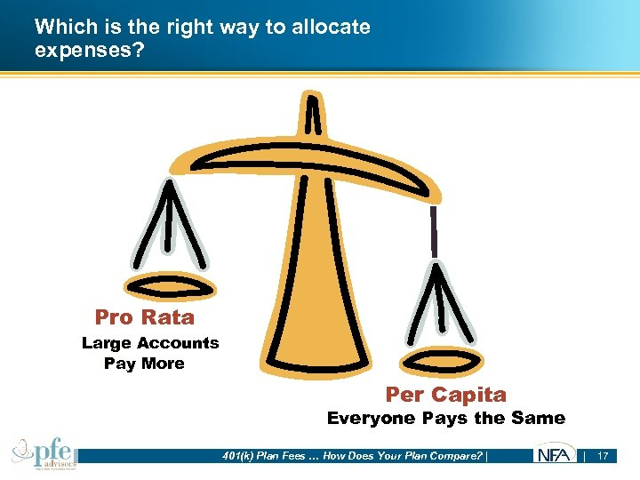 Which is the right way to allocate expenses? Pro Rata Large Accounts Pay More