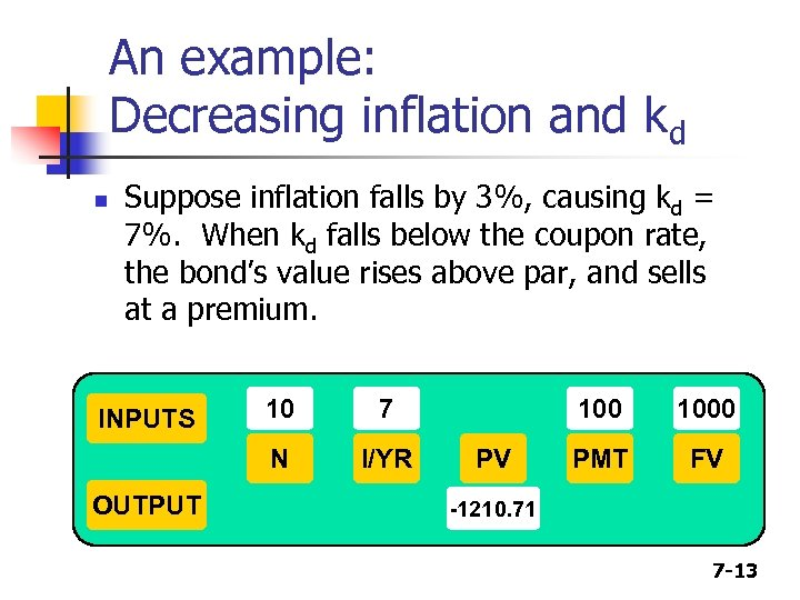 An example: Decreasing inflation and kd n Suppose inflation falls by 3%, causing kd