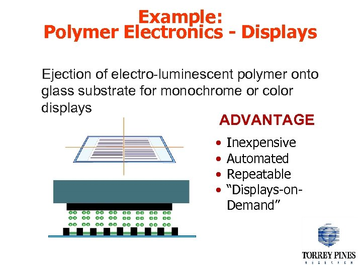 Example: Polymer Electronics - Displays Ejection of electro-luminescent polymer onto glass substrate for monochrome