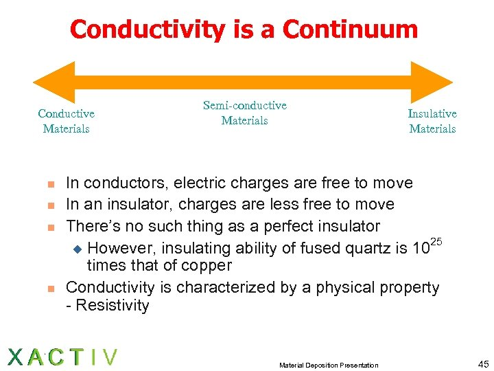 Conductivity is a Continuum Conductive Materials n n Semi-conductive Materials Insulative Materials In conductors,