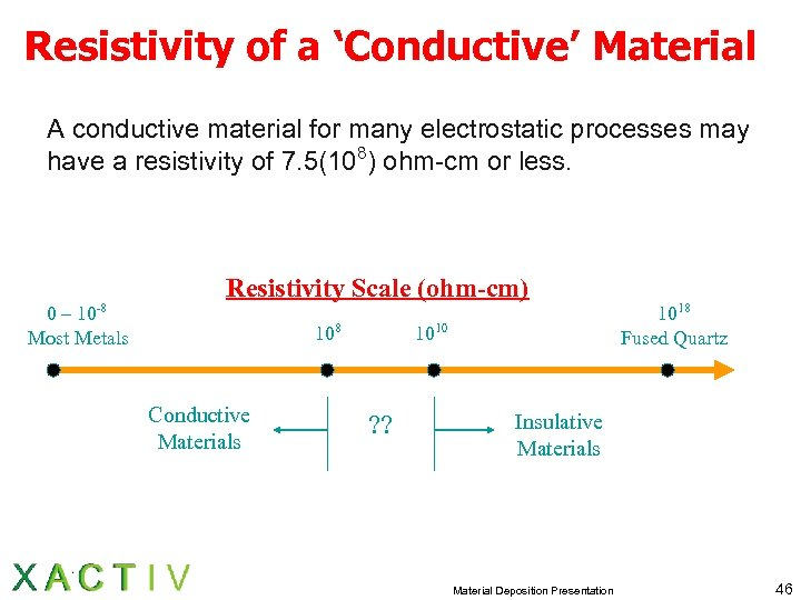 Resistivity of a 'Conductive' Material A conductive material for many electrostatic processes may have